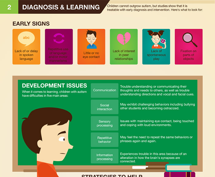 What are the early signs of autism and how does it affect development