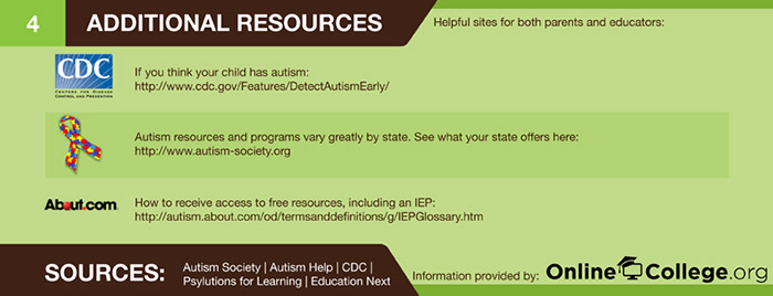 Additional resources to help parents with an autistic child