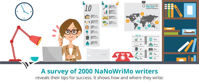 NaNoWriMo: Tips for Success