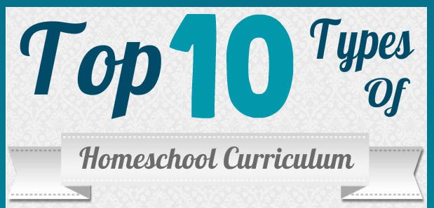 Ten top curriculum types for homeschoolers