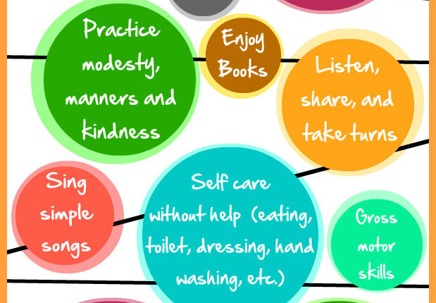 Good manners, enjoy books, share and take turns, sing songs,take care of yourself
