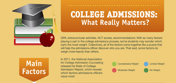 prep school admission essay Boarding school and private school admissions experts  serving as an  admissions guide and counselor from start to finish: admissions essays,  admissions.