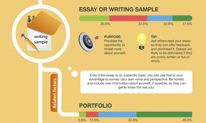 Essay or Writing Example or Portfolio