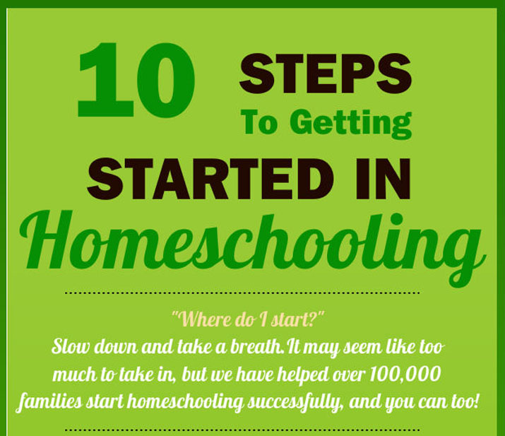 10 Steps to Getting Started In Homeschooling