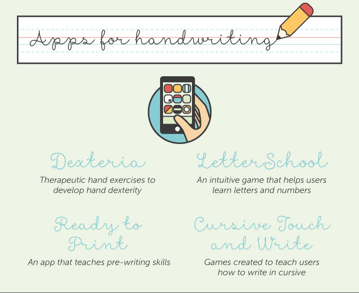 Some apps to help you with your handwriting
