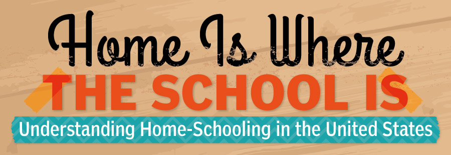 What homeschooling is all about - its history, who is doing it, and how you can get started