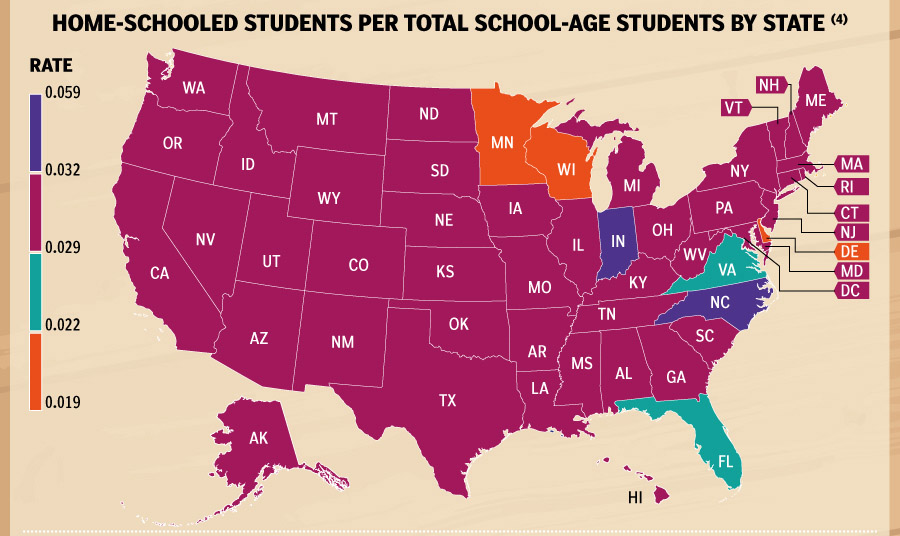 Proportion of students who are homeschooled - map by state