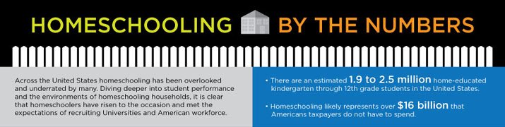 Homeschooling by the Numbers