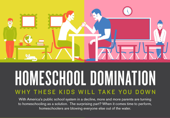 Homeschool Domination