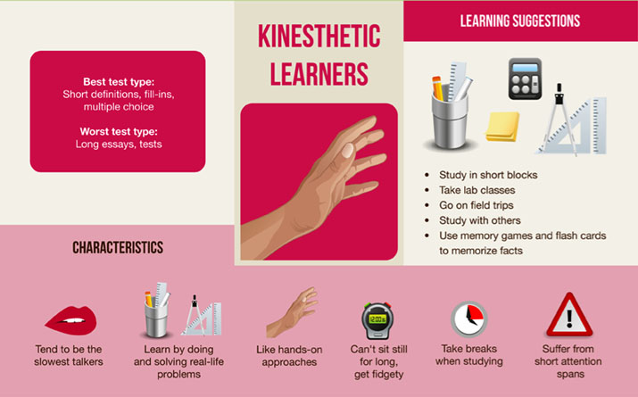 Kinesthetic-Tactile Learners - Learning Suggestions, Characteristics