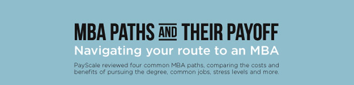MBA Paths and Their Payoff - Navigating your route to an MBA.