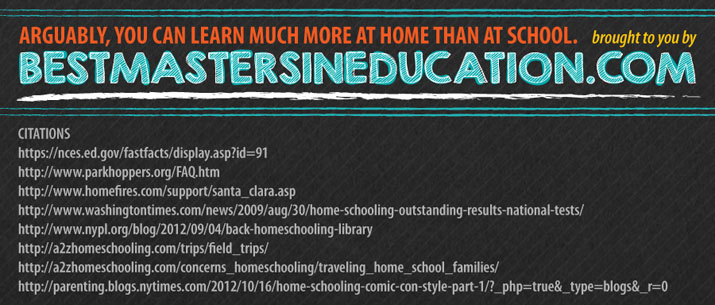 Homeschoolers learn much more at home than they would at school.