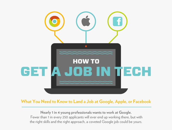 How to Get a Job in Tech • What you Need to Know to Land a Job at Google, Apple, or Facebook
