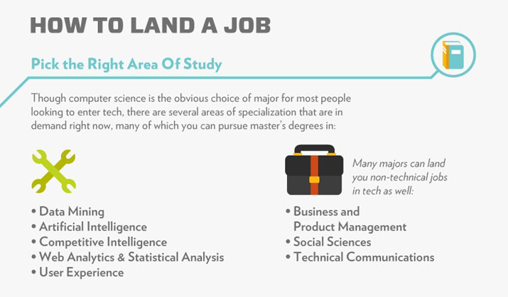 How to Land a Job • Pick the Right Area of Study