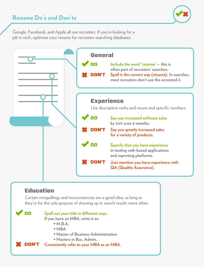 Resume Do's and Don'ts: General, Experience, Education