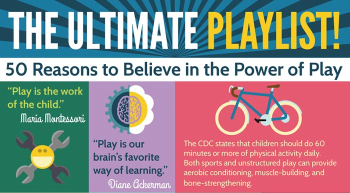 50 Great Quotes & Facts About the Power of Play - CDC Decree