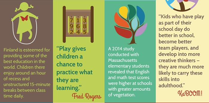 Finland, recess leads to better performance academically