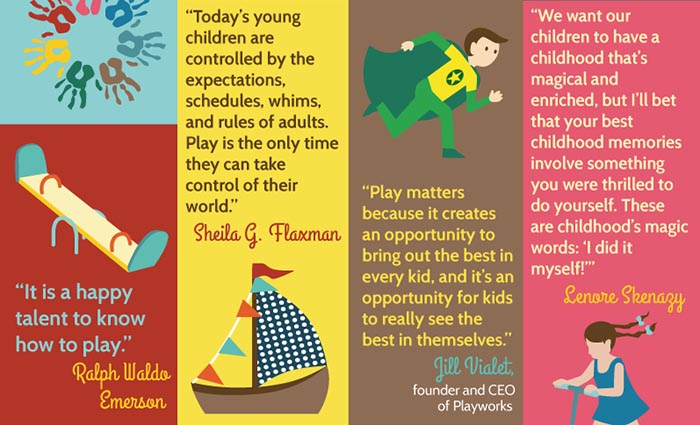 Play brings out the best, do it yourself, a happy talent, kids own time